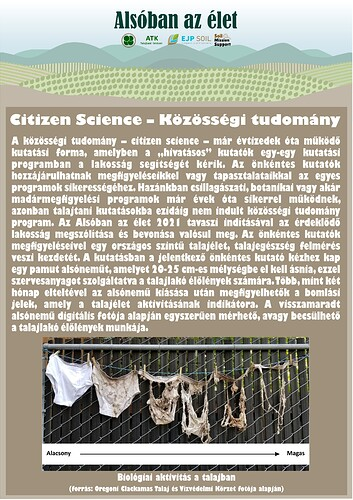 citizenscience_360dpi